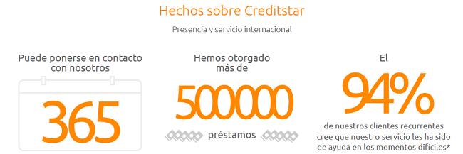 creditstar5